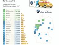 Benzinpreise 2015: Die Talfahrt geht im Januar weiter