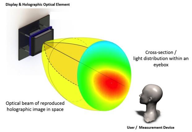 Photo of i-sft entwickelt mit Bayer Prüfverfahren für Hologramme