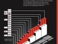 Kundenstamm von HD+ wächst auf über 1,6 Millionen