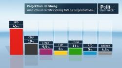 """Quellenangabe: """"obs/ZDF/ZDF/Forschungsgruppe"""""""