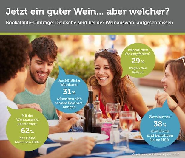 Photo of Die Qual der Wahl: Welcher Wein darf es sein?