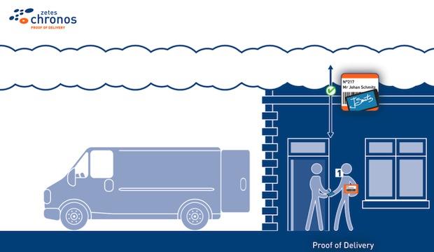 Photo of Zetes zeigt KEP-Dienstleistern Lösungen für  mehr Sichtbarkeit im Auslieferungsprozess