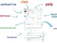 Durchblick im Dschungel der Online-Bewertungen