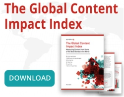 Global Content Impact Index