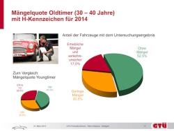 """Quellenangabe: """"obs/Grafik: Kröner/GTÜ · 03/2015"""""""