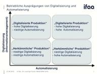 """ifaa: """"Die"""" Industrie 4.0 wird es nicht geben"""