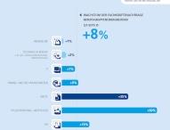 Fachkräftenachfrage: Bester Jahresstart seit 2013