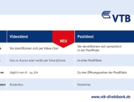 VTB Direktbank führt VideoIdent-Verfahren zur Kontoeröffnung ein