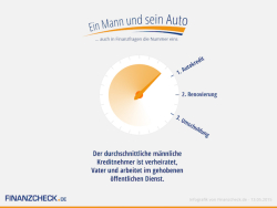 "Quellenangabe: ""obs/FINANZCHECK.de"""