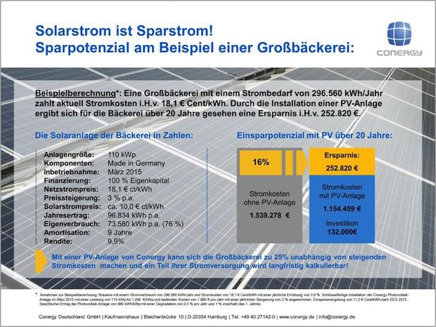 Photo of Conergy zeigt Unternehmen, wie sie mit Solarstrom Energiekosten sparen
