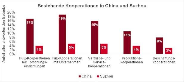 Quelle: Karlsruher Institut für Technologie (KIT)