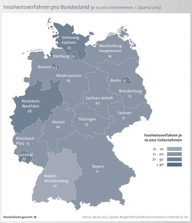 Bild von Firmeninsolvenzen in Deutschland sinken