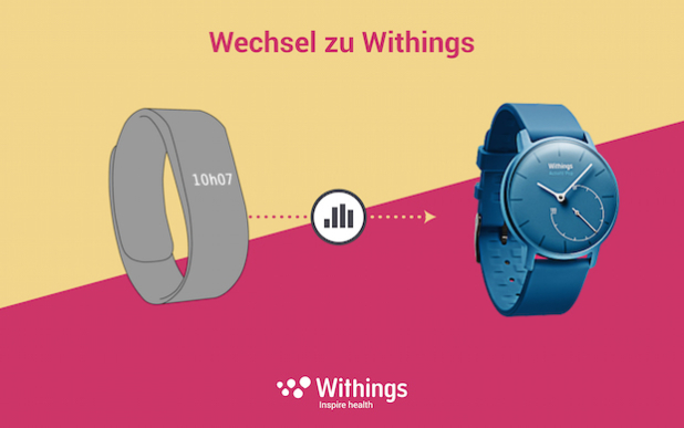 "Quellenangabe: ""obs/Withings"""