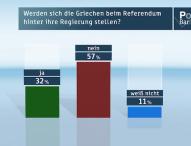 ZDF-Politbarometer Juli I 2015
