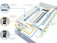 VW: automatisierte Parken und Aufladen von E-Fahrzeugen