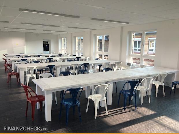 Photo of Mit voller Kraft voraus: FINANZCHECK.de feiert 100. Mitarbeiter