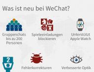 Bei Messengern LINE und WeChat bleibt die Sicherheit auf der Strecke