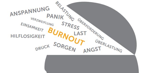 """Bild von Diagnose """"Burnout"""" – Wege aus der Stressfalle"""