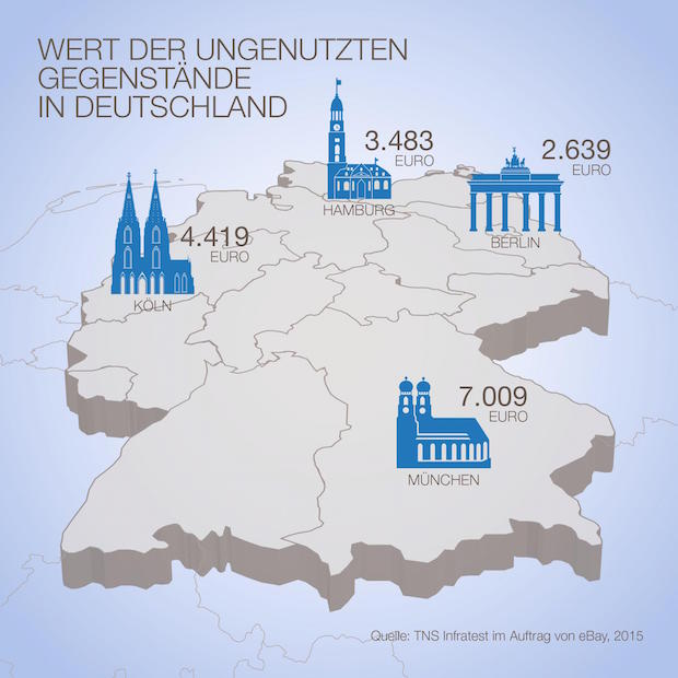 Photo of Knapp 103 Milliarden Euro schlummern in deutschen Haushalten