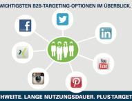 SECHS GRÜNDE FÜR SOCIAL MEDIA ADVERTISING IM B2B