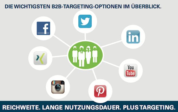 Bild von SECHS GRÜNDE FÜR SOCIAL MEDIA ADVERTISING IM B2B