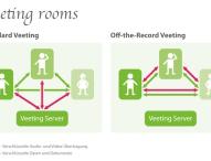Veeting Rooms investiert weiter in Sicherheit und Kundenkomfort