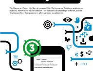 dmexco: Tradedoubler präsentiert neue Technologie