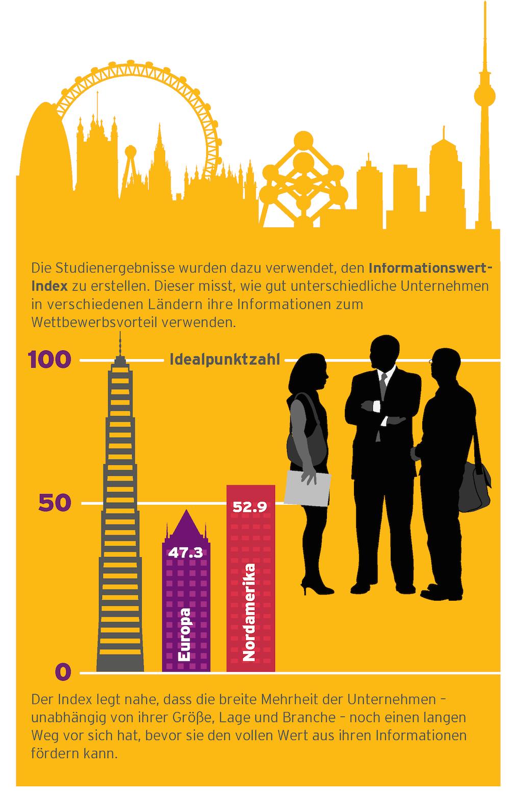 Bild von Deutsche Unternehmen sind nur Durchschnitt in der Datenanalyse