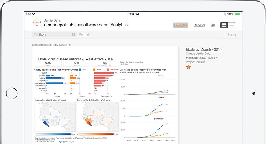 Bild von Tableau 9.1 mit neuer Mobile-App und einfacherem Datenzugriff