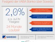 Festgeld zum deutschlandweit besten Zinssatz