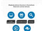 Business-Netzwerk LinkedIn erreicht sieben Millionen Mitglieder