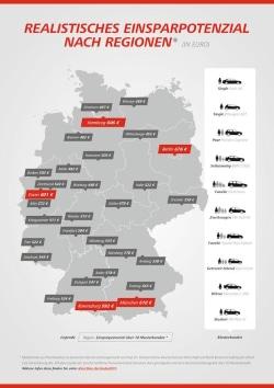 "Quellenangabe: ""obs/Direct Line Versicherung AG"""