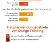 Design Thinking: Erste große Studie weist Erfolg in Unternehmen nach