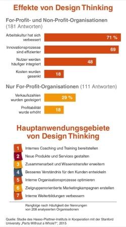 """Quellenangabe: """"obs/HPI Hasso-Plattner-Institut"""""""