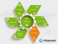 Shopware im Test: Skalierbare Systemarchitektur mit einer Vielzahl von Erweiterungen für den B2B- und B2C- Bereich