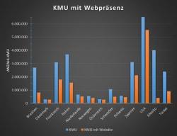 """Quellenangabe: """"obs/Marktplatz Mittelstand GmbH & Co. KG"""""""