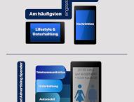 YOC zeigt Trends von Werbetreibenden im Mobile Advertising