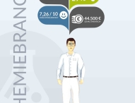 Chemiebranche: BASF und Bayer AG stehen ganz oben auf der Wunschliste