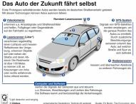 Das Auto der Zukunft fährt selbst