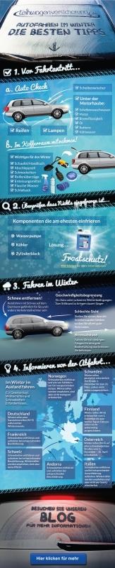Quelle: https://www.leihwagenversicherung.de/blog/autofahren-im-winter-die-besten-tipps.html