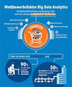 """Quellenangabe: """"obs/SAS Institute/SAS Institute GmbH"""""""