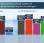 ZDF-Politbarometer November II 2015