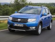 Seit Marktstart 3,5 Millionen Dacia verkauft