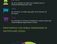 Rückblick: 10 wichtige Mobile Marketing Facts 2015