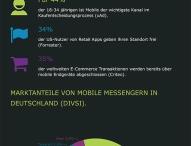 Rückblick: 10 wichtige Mobile Marketing Facts 2015