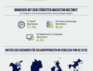 Nutzung von Zielgruppendaten in Deutschland um 41% gestiegen