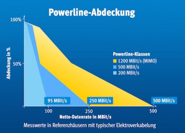 Quelle: AVM Computersysteme Vertriebs GmbH