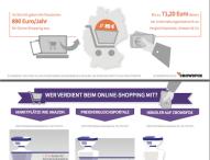 Kostenfalle Internet-Marktplatz – Wer profitiert beim Online-Shopping?