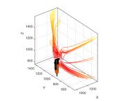 Fraunhofer LBF entwickelt Low-Cost Schallintensitätsscanner zur Visualisierung der Schallausbreitung im dreidimensionalen Raum