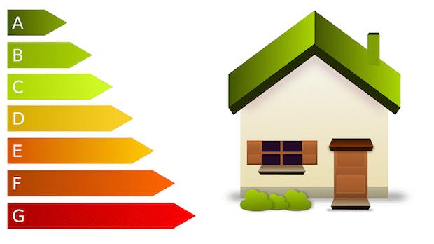 Photo of Energieeffizienzklassen geben Auskunft zum Sparen